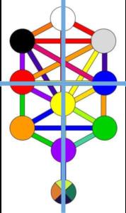 Qabalistic-Cross1-178x300.png